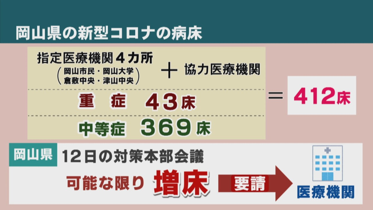 コロナ 感染 岡山 県 者 の 従業員コロナ感染 公表相次ぐ