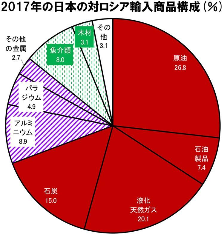 の 日本 つながり と アメリカ NY出身アメリカ人ビジネスマンが感じる「仕事のできない日本人」にみられる10の特徴
