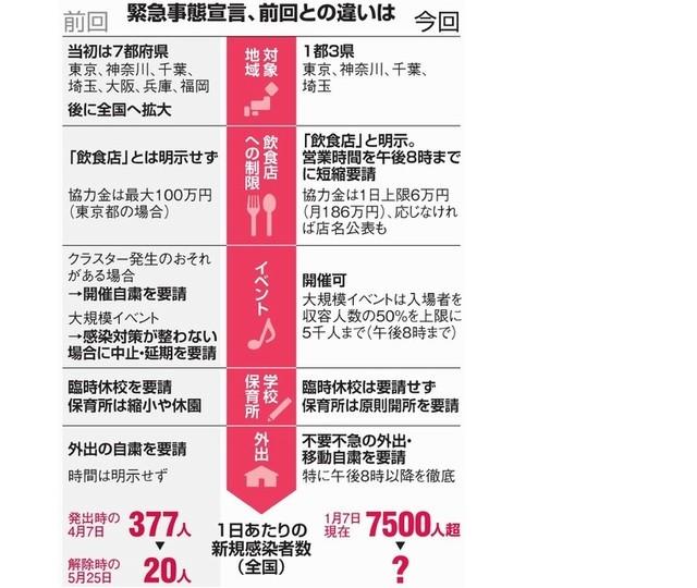営業 協力 金 時短 愛知 申請 県