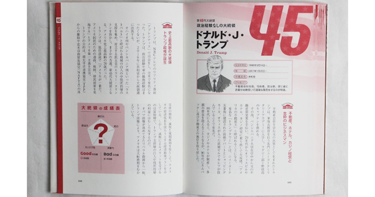 アメリカ大統領図鑑」 トランプまで44人を網羅!|好書好日