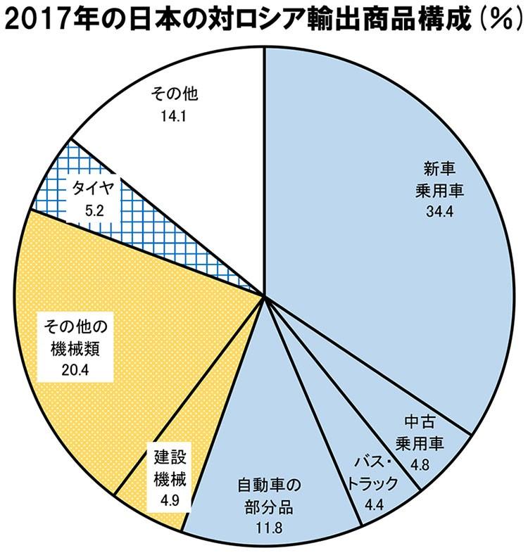 の 日本 つながり と アメリカ アメリカ人男性が日本に来てショックを受けた10の理由