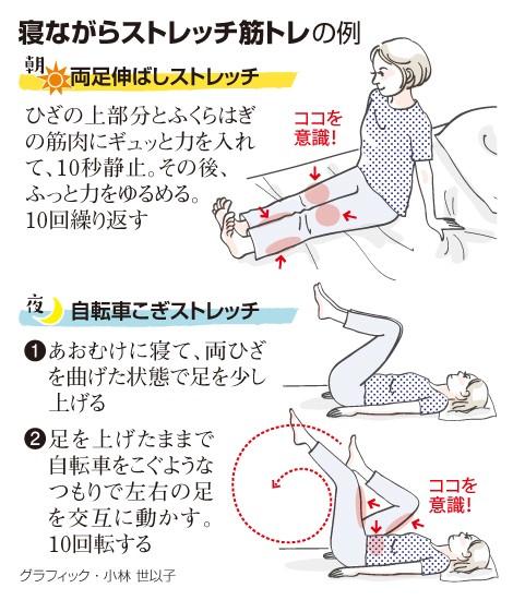 トレーニング 下肢 筋力