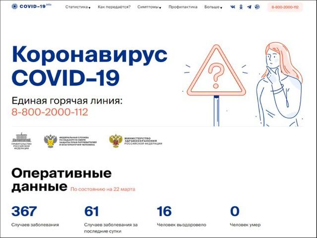 ロシア コロナ ウイルス 感染 数