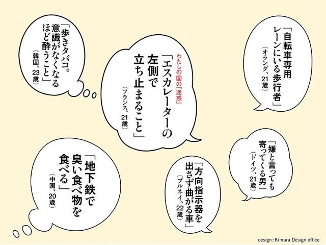これが迷惑な行為」に国ごとの違いは出るか 大阪大の留学生に聞いて ...