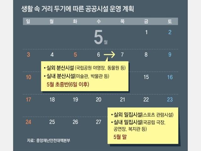 韓国が「生活防疫」に転換 指針守れば集会や行事もOK:朝日新聞GLOBE+