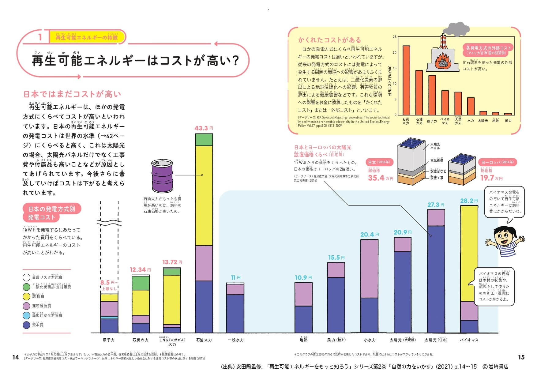 図1 日本の再生可能エネルギーのコスト 画像提供・岩崎書店 安田陽監修『再生可能エネルギーをもっと知ろう』シリーズ第2巻『自然の力をいかす』(2021)から転載